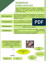 Tema 2 Bases Conceptuales de La Microbiología y Cirugía. (1)