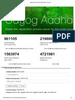 Udyogaadhaar.gov.in UA UdyogAadhar-New