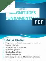 Capítulo II - Tema 1-4