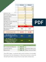 Amazon Flipkart Comparision calculator