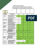 Tabelas PLimites de emissão de poluentes atmosféricos gerados nas Indústrias