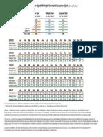 DOTS Method Session Comparison