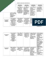 Matriz de Area Por Competencias_matematicas