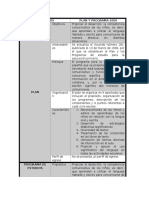 Plan de Estudios 2000