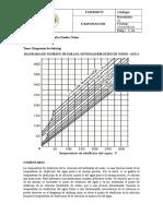 Diagramas de Duhring