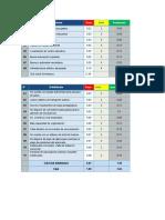 Cuadro Matriz evaluacion FODA.docx
