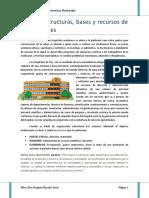 Tema 2. Estructura, Bases y Recursos de Los Hospitales