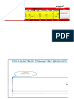Conveyor Belt Status BW 1600 Shipping Conveyors