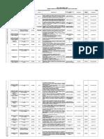 Matriz de Requisitos Legales de Seguridad y Salud Ocupacional - 28-12-2014 (1)