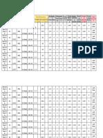 Sector 21 (Part 3A).pdf