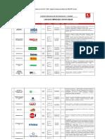 Empresas Certificadas ISO 14001