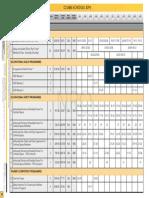 Penang Course Schedule 2016