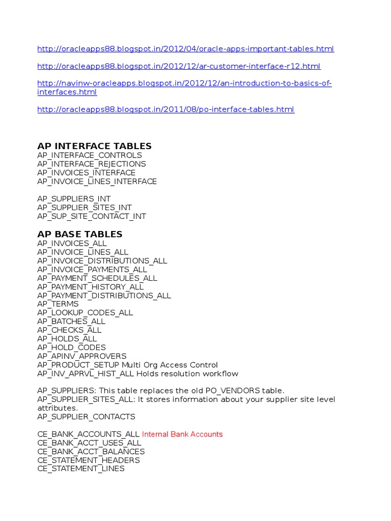 Ap Invoice Interface Error Table In R12