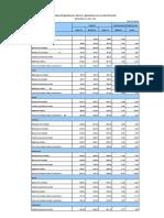IPCO-INDICES+DE+LA+CONSTRUCCION_PROV_04_16