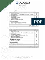 k12 Software Dev