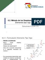 6.2.-Método-de-los-Desplazamientos-Elementos-Tipo-Viga (1).pdf