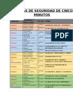 2015-Temas de Las Charlas 5 Minutos