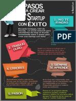 Pasos para crear una startup con éxito