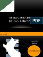EstructuraDelEstadoPeruano