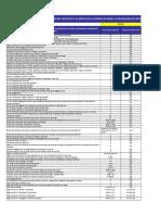 Porcentajes Retencion Impuesto a La Renta 2015-Vigente