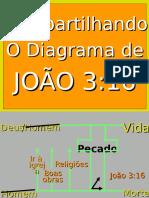 05_Diagrama de Joao 3.16