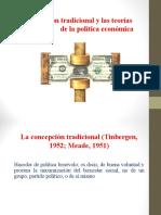Pol_1.2 Teorias de La Polit Econ