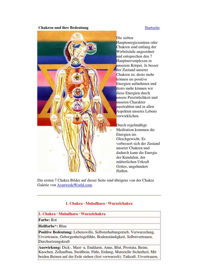 Gemütlich Roter Kern Anatomie Galerie - Menschliche Anatomie Bilder ...