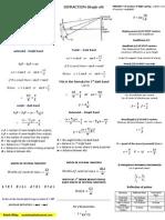Waves Formula Sheet