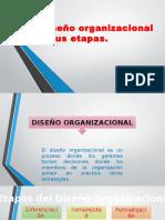 Diseño organizacional y sus etapas.pptx
