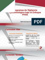 Programas de Vigilancia Epidemiologica Enfoque PHVA