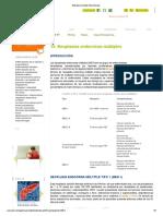 10.-Neoplasias Endocrinas Multiples
