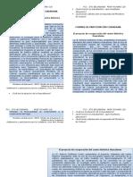 FORMAS DE PARTICIPACIÓN CIUDADANA.docx