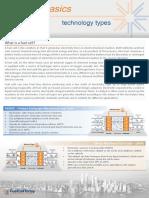 fc_basics_technology_types.pdf
