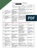 Life-Member List of SLSB