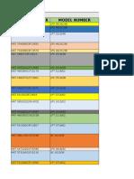 Improvement of Drr2 Line