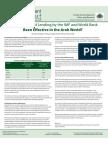 Effectiveness of Aid in Arab