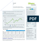 Efa Ishares Msci Eafe Etf Fund Fact Sheet en Us