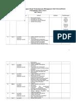 Jadual tugasan pengakap