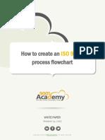 How to Create an ISO 9001 Process Flowchart En