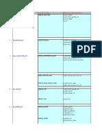API Parameter Details