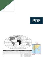 representación del espacio geográfico