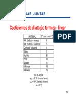 Alvenaria estrutural - Cálculos