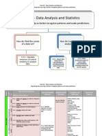 5.5 Data Analysis and Statistics
