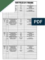 0004 Philando Castile Document Firearms Training 1
