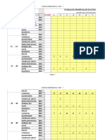 Planilha_urgência Emergência Fevereiro 2016