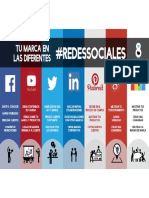 Ismael Plascencia presenta los beneficios que tiene una marca en redes
