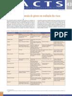 Factos 43 avaliação riscos.pdf