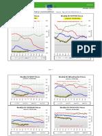 Eu Dairy Commodity Prices En