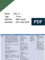 Case 14 Mei 2016