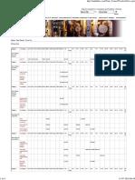 MAK Lubricants  _ Price List